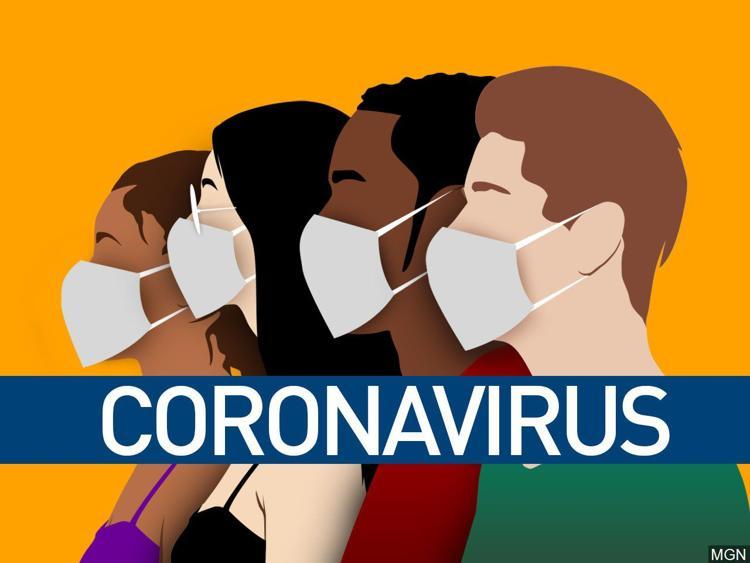 Jurisprudencia sobre Coronavirus y régimen de comunicación